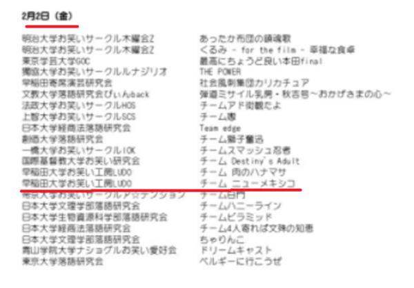 NOROSHIの出場詳細