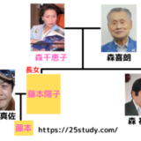 森喜朗の家族構成&家系図!娘は藤本陽子、孫の名前と会社はどこ?