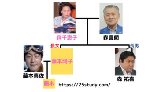 森喜朗の家系図