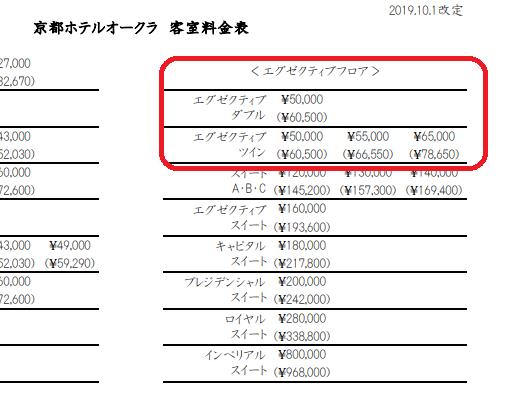 京都ホテルオークラ、エグゼクティブフロアの宿泊金額