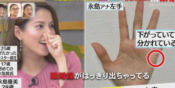 永島優美が離婚すると予言している星ひとみ