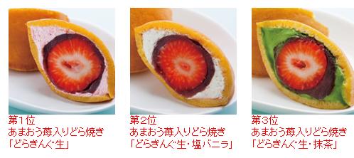 福岡のイチゴ入りどら焼き