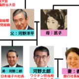 河野太郎の家系図!四代続く政治家一族!総理になれない汚名返上?